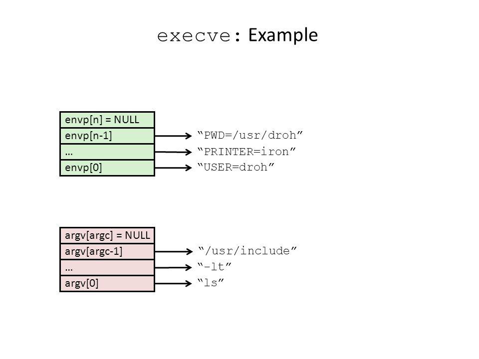 execve: Example envp[n] = NULL envp[n-1] PWD=/usr/droh …